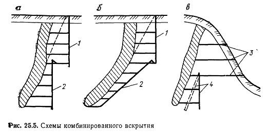 Схемы комбинированных способов