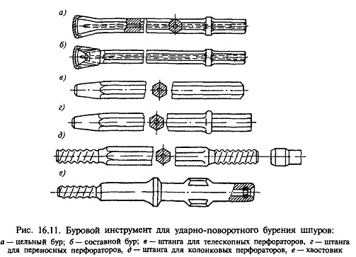 колонковые перфораторы для бурения шпуров