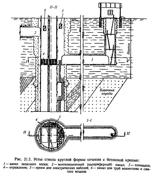 Конструкция устья ствола