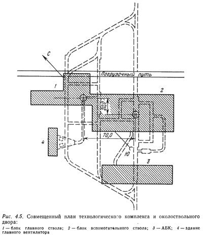 Технологический комплекс