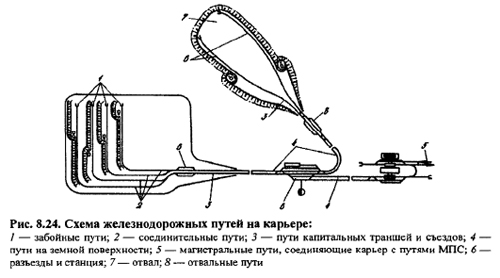 грузоперевозок (часть 3)