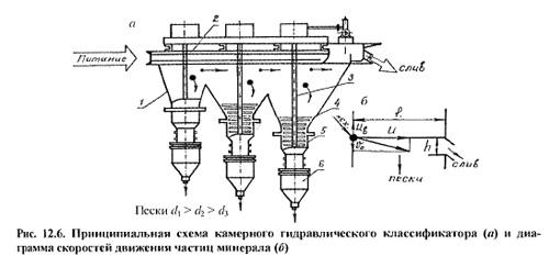 Тогда работу измельчения q тонн материала по отдельным стадиям согласно закону риттингера можно определить по формулам